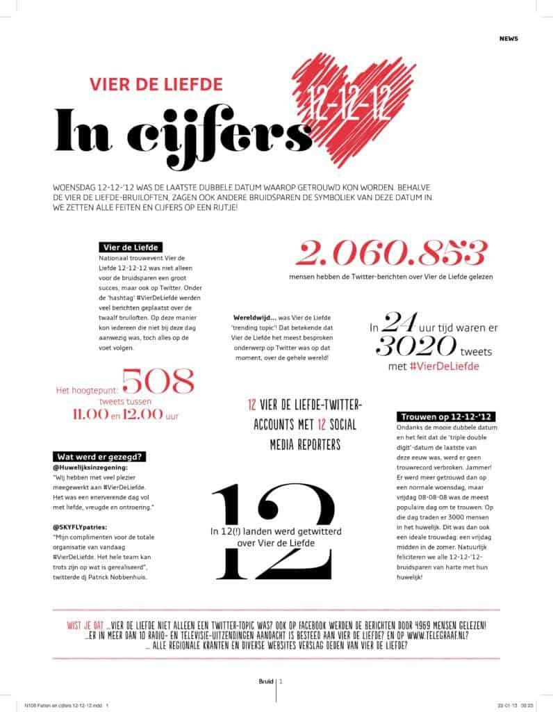 Vier de Liefde , Bruid , 12-12-12,weddingplanner, trouwen in de winter